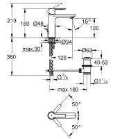 Páková umyvadlová baterie S supersteel Grohe Lineare
