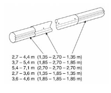 Teleskopická navíjecí tyč